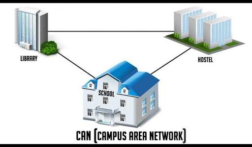 شبکه کامپیوتری CAN