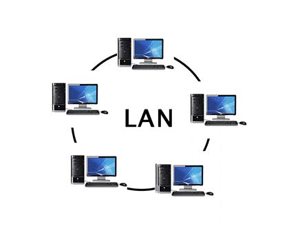 یک شبکه کامپیوتری محلی LAN