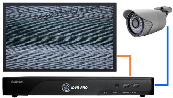 تنظیمات ضبط دوربین مداربسته برای نمایش تصویر